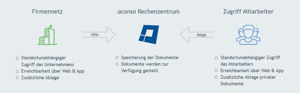VPN-https-Grafik_Jedermann-Akte