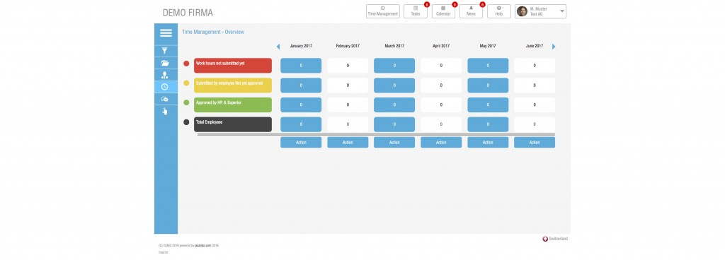Screen 6 Übersicht und dashboard